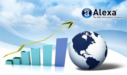 Check ALEXA Ranking of www.InGujarat.Net