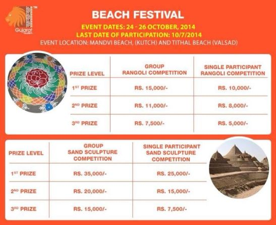 Mandvi Beach Festival 2014 from 24 th to 26th October