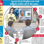 Virtual Smart Study for Nursery to 12th Standard in Prince Ashokraje School at Vadodara