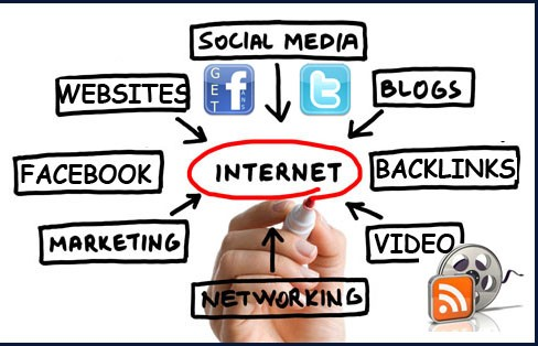 1 Day Workshop in Ahmedabad for Practical INTERNET MARKETING Softwares & Techniques in September 2014