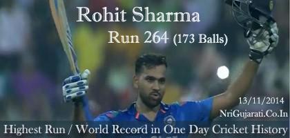 Highest Individual Run Scorer in One Day Cricket ODI - Indian Cricketer ROHIT SHARMA 264 Run