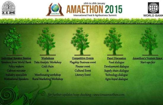 AMAETHON 2015
