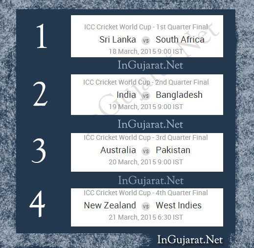 ICC Cricket World Cup 2015 Quarter Finals - Latest Schedule Declared on 15th March 2015