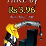 Petrol Price in Gujarat May 2015 – Latest/Current/New Petrol Rate Hike in Gujarat Cities from 30 April 2015
